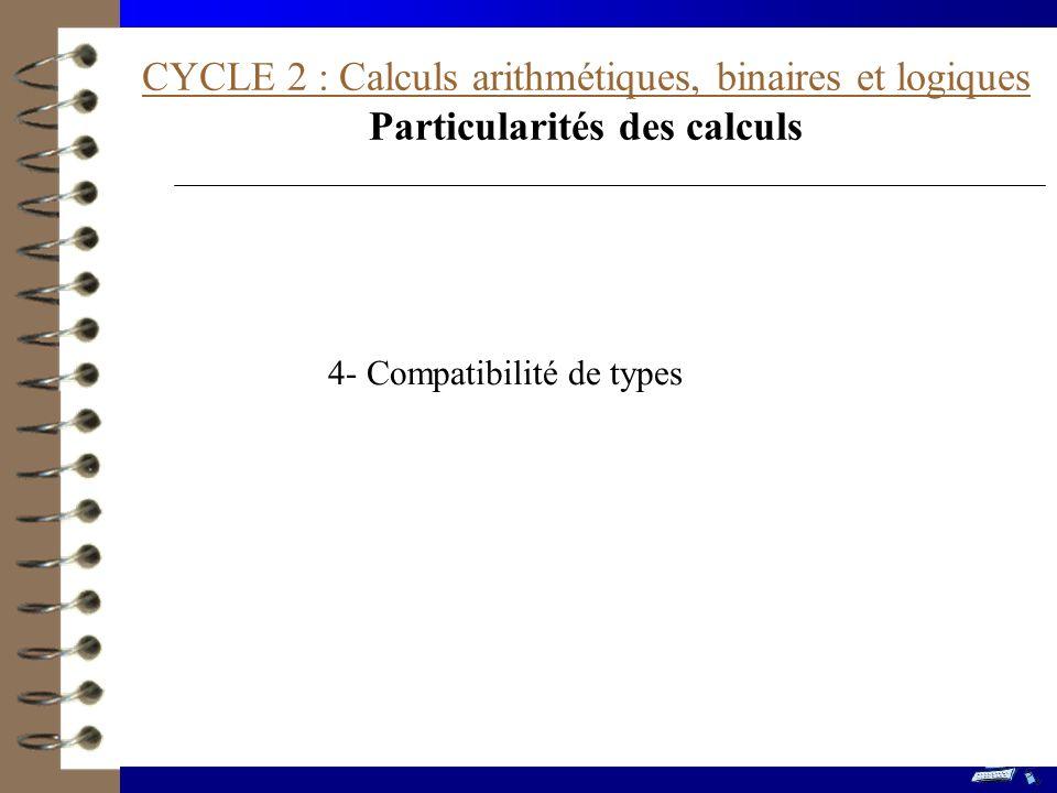 CYCLE 2 : Calculs arithmétiques, binaires et logiques Particularités des calculs 4- Compatibilité de types