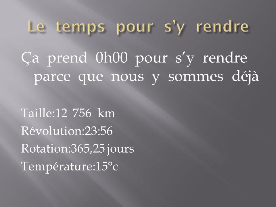 Ça prend 0h00 pour sy rendre parce que nous y sommes déjà Taille:12 756 km Révolution:23:56 Rotation:365,25 jours Température:15°c