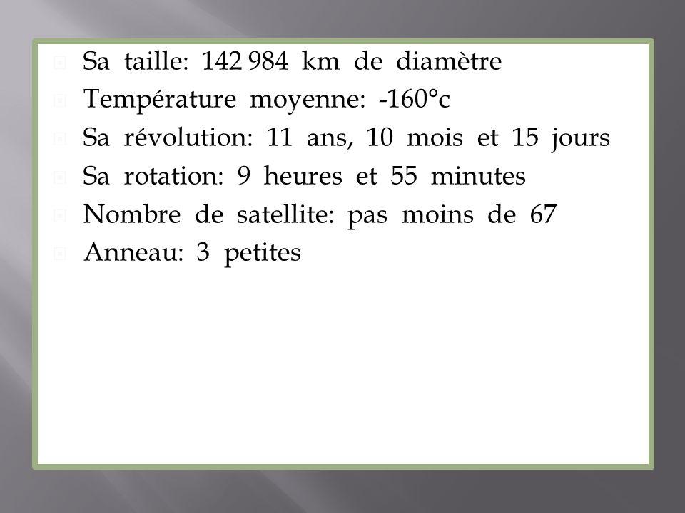 Sa taille: 142 984 km de diamètre Température moyenne: -160°c Sa révolution: 11 ans, 10 mois et 15 jours Sa rotation: 9 heures et 55 minutes Nombre de satellite: pas moins de 67 Anneau: 3 petites