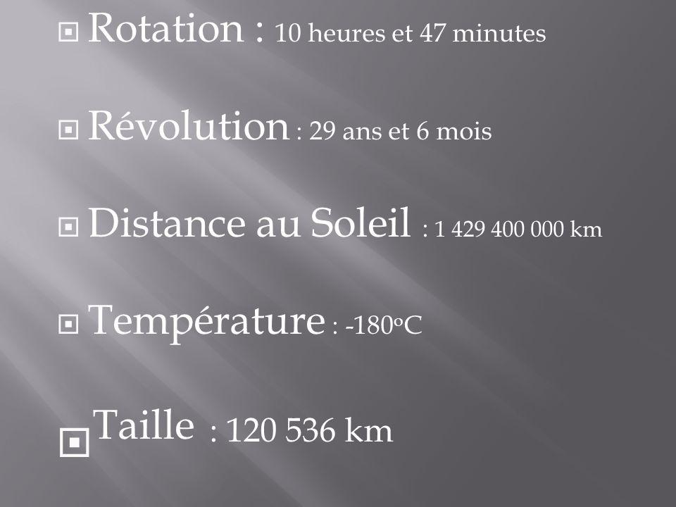 Rotation : 10 heures et 47 minutes Révolution : 29 ans et 6 mois Distance au Soleil : 1 429 400 000 km Température : -180 o C Taille : 120 536 km