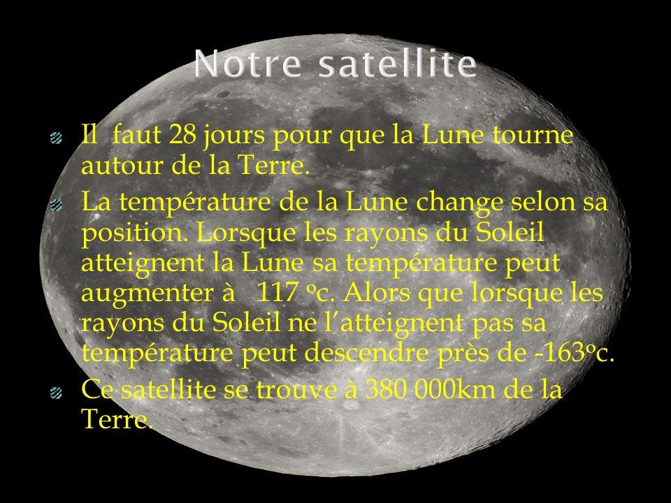 Il faut 28 jours pour que la Lune tourne autour de la Terre. La température de la Lune change selon sa position. Lorsque les rayons du Soleil atteigne