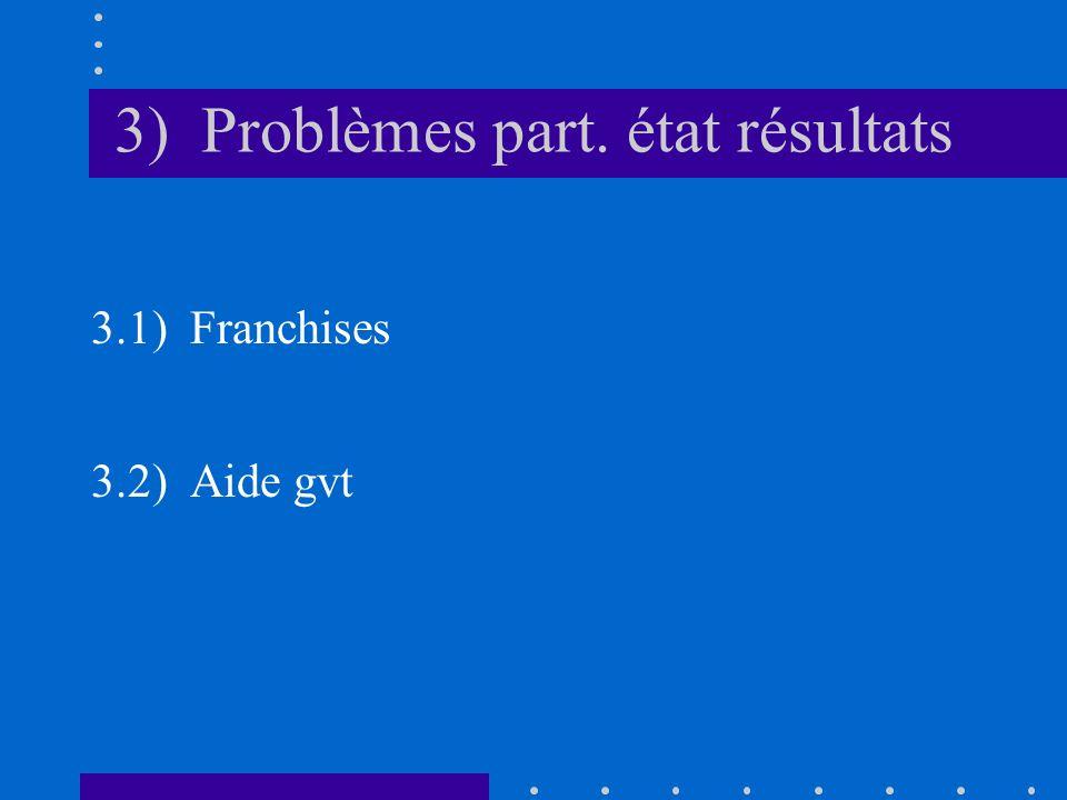3) Problèmes part. état résultats 3.1) Franchises 3.2) Aide gvt