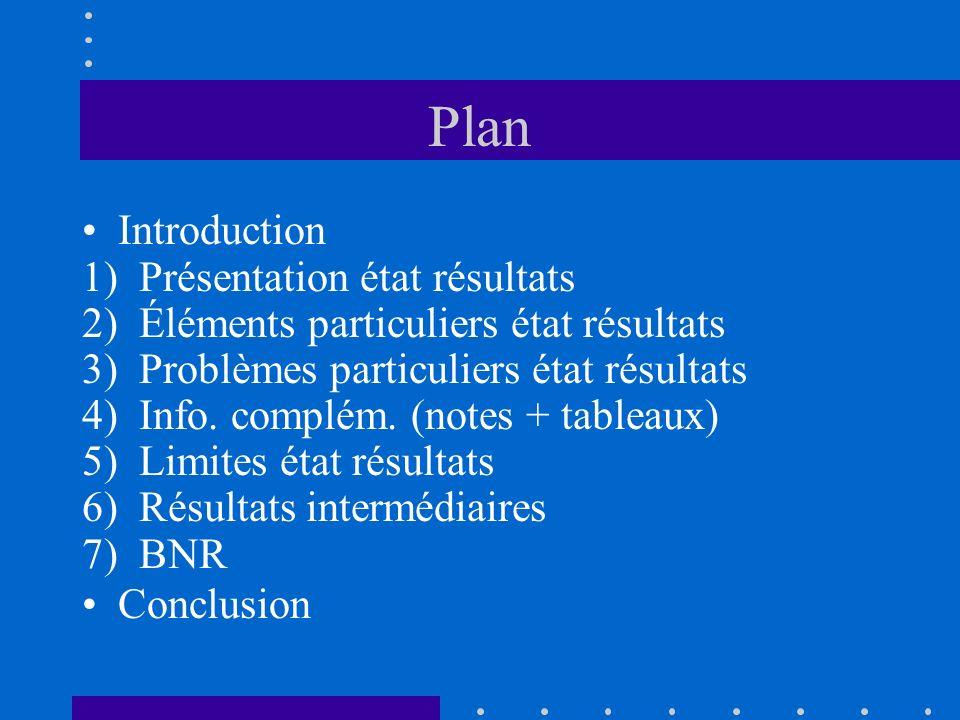 Plan Introduction 1) Présentation état résultats 2) Éléments particuliers état résultats 3) Problèmes particuliers état résultats 4) Info. complém. (n