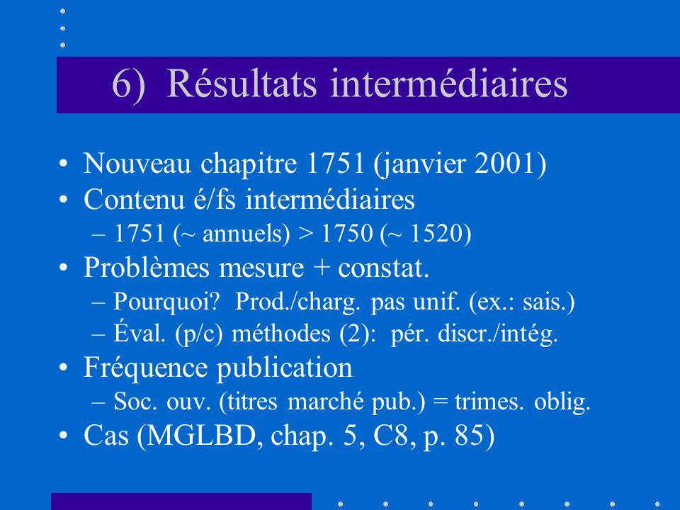 6) Résultats intermédiaires Nouveau chapitre 1751 (janvier 2001) Contenu é/fs intermédiaires –1751 (~ annuels) > 1750 (~ 1520) Problèmes mesure + constat.