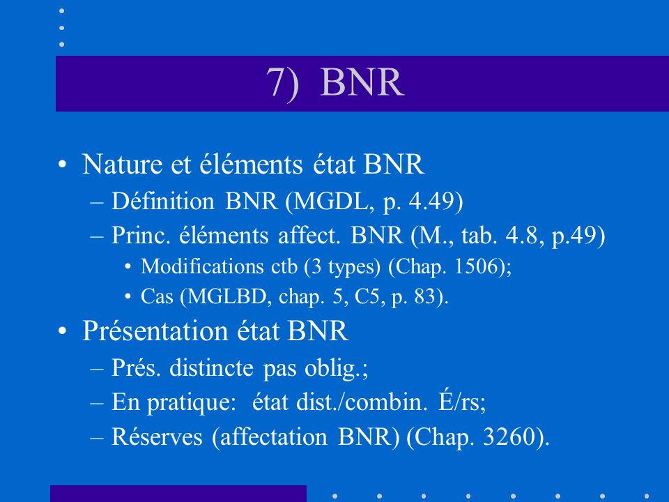 7) BNR Nature et éléments état BNR –Définition BNR (MGDL, p. 4.49) –Princ. éléments affect. BNR (M., tab. 4.8, p.49) Modifications ctb (3 types) (Chap
