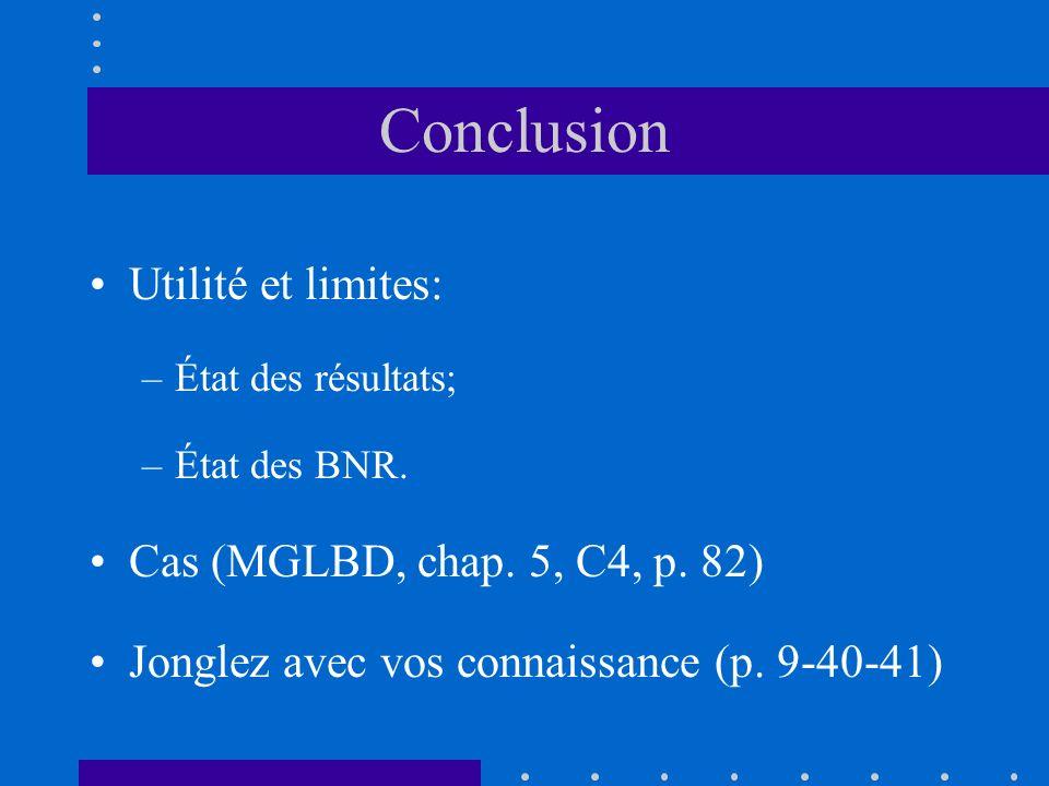 Conclusion Utilité et limites: –État des résultats; –État des BNR. Cas (MGLBD, chap. 5, C4, p. 82) Jonglez avec vos connaissance (p. 9-40-41)