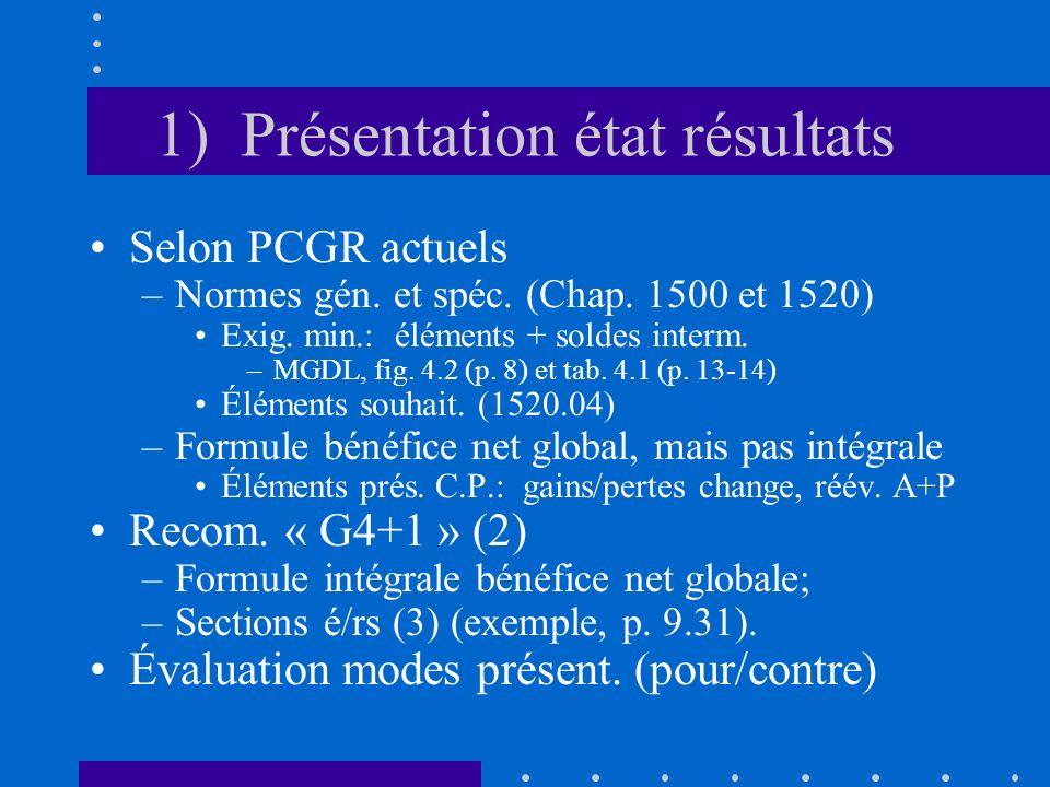 1) Présentation état résultats Selon PCGR actuels –Normes gén. et spéc. (Chap. 1500 et 1520) Exig. min.: éléments + soldes interm. –MGDL, fig. 4.2 (p.