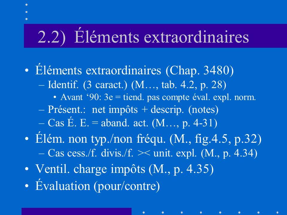 2.2) Éléments extraordinaires Éléments extraordinaires (Chap. 3480) –Identif. (3 caract.) (M…, tab. 4.2, p. 28) Avant 90: 3e = tiend. pas compte éval.