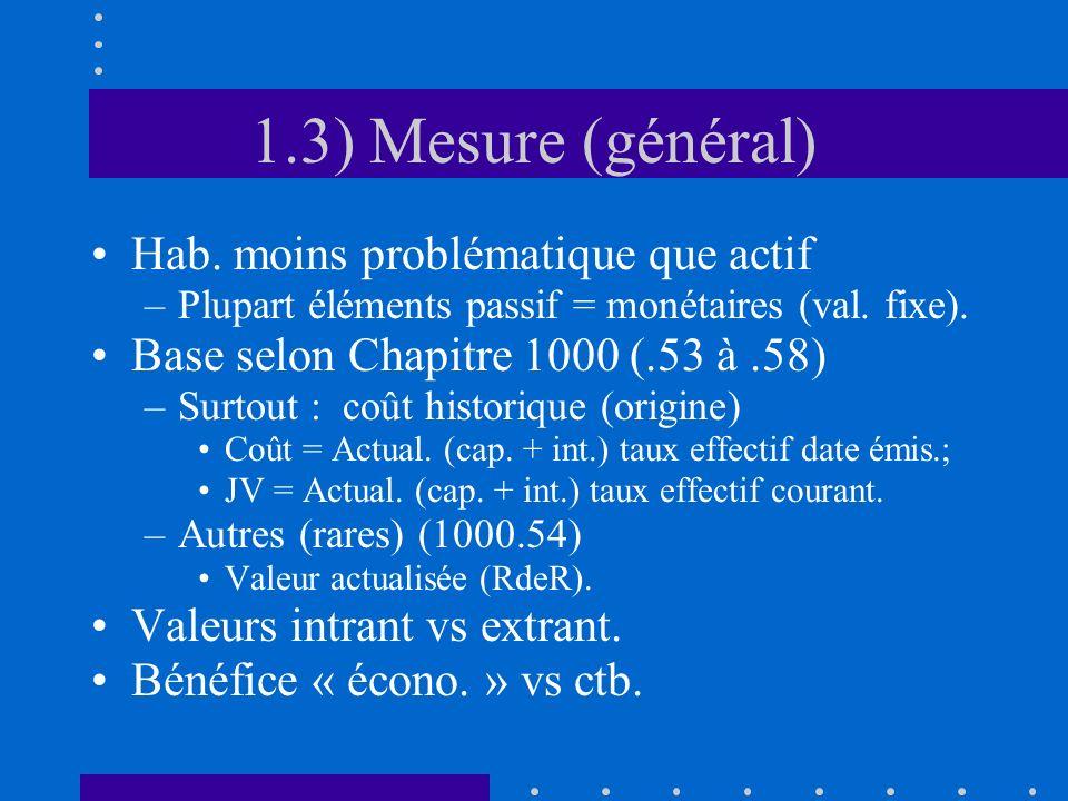 1.3) Mesure (général) Hab.