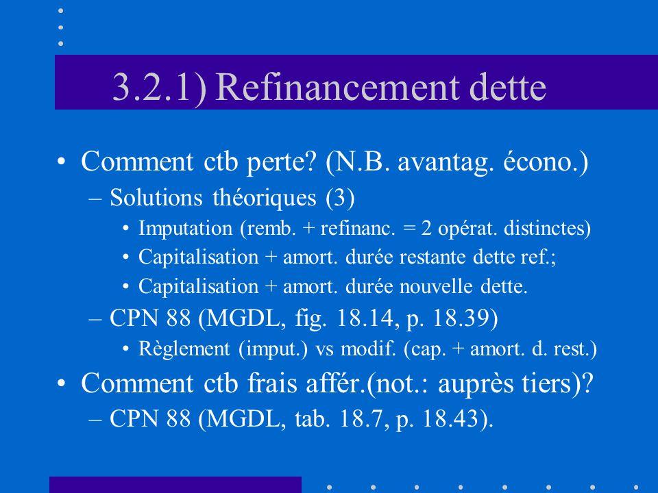 3.2.1) Refinancement dette Comment ctb perte. (N.B.