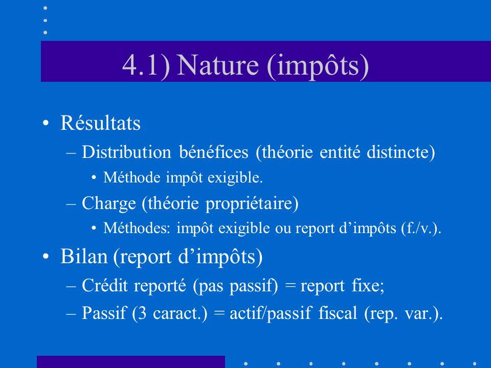 4.1) Nature (impôts) Résultats –Distribution bénéfices (théorie entité distincte) Méthode impôt exigible.