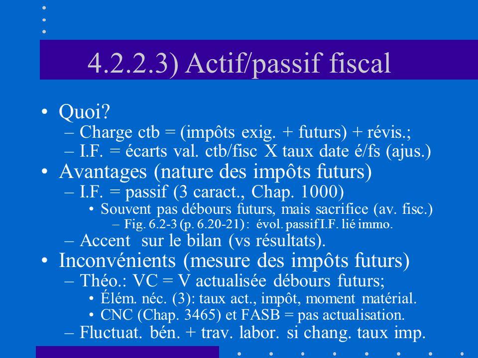 4.2.2.3) Actif/passif fiscal Quoi. –Charge ctb = (impôts exig.