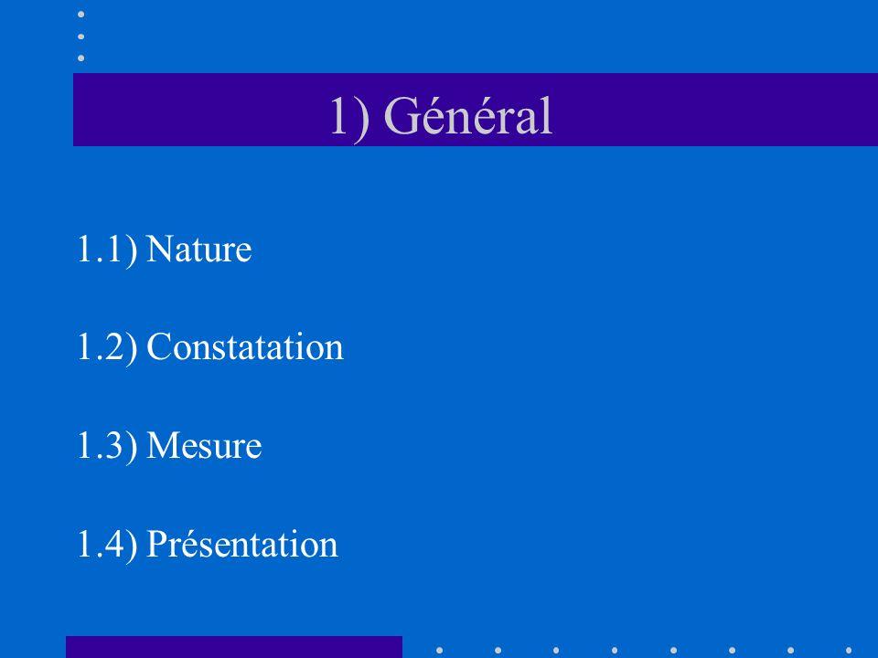 1) Général 1.1) Nature 1.2) Constatation 1.3) Mesure 1.4) Présentation