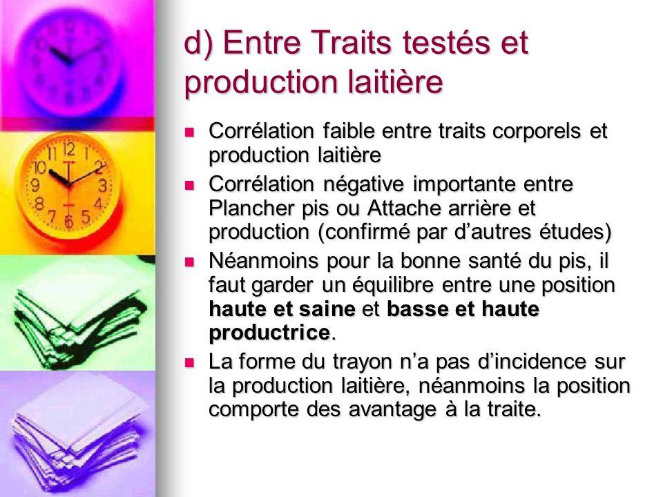 d) Entre Traits testés et production laitière Corrélation faible entre traits corporels et production laitière Corrélation faible entre traits corpore