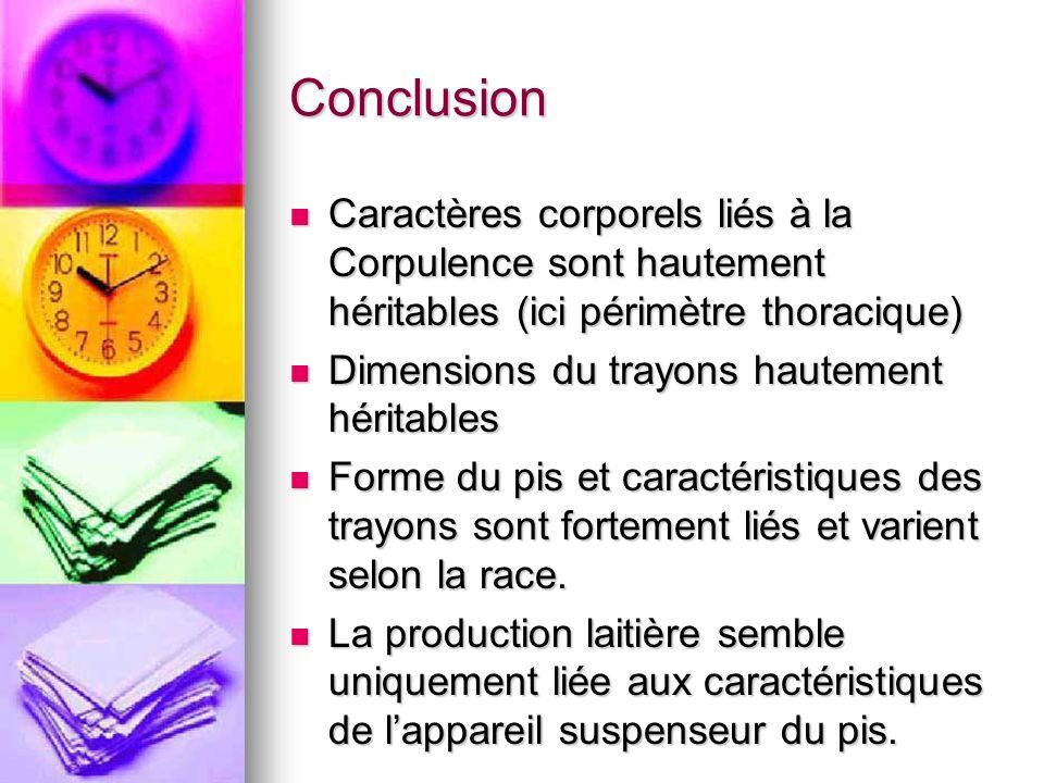 Conclusion Caractères corporels liés à la Corpulence sont hautement héritables (ici périmètre thoracique) Caractères corporels liés à la Corpulence so