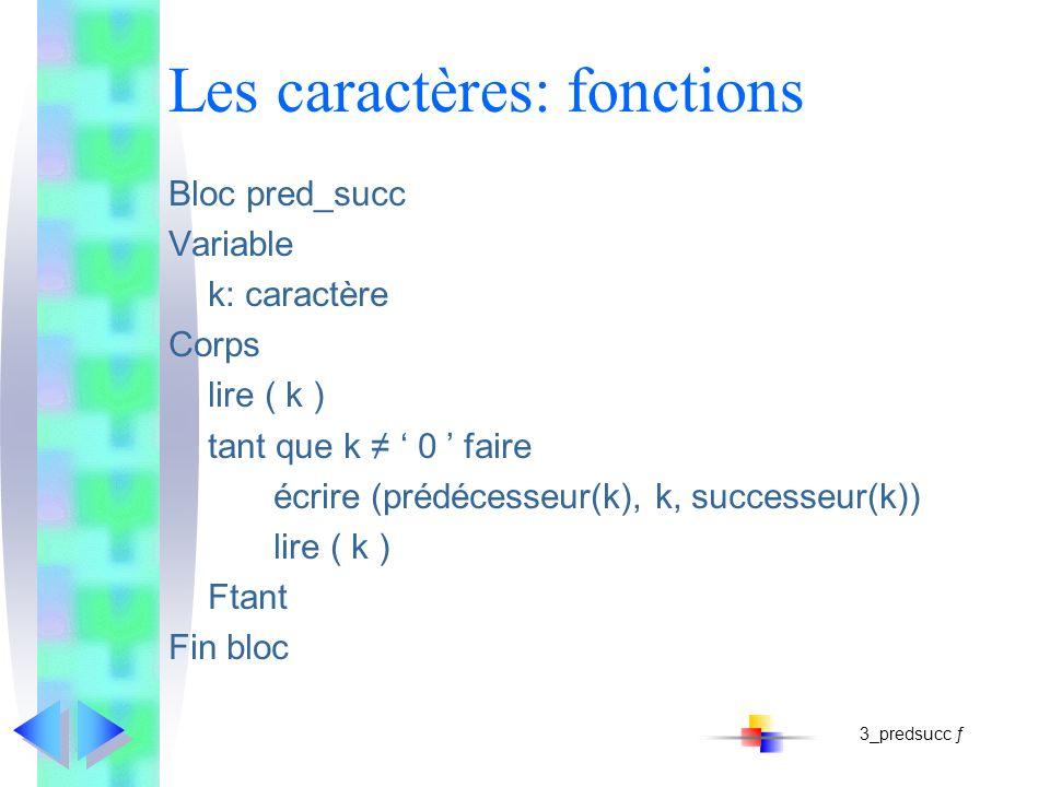 Les caractères: fonctions Bloc pred_succ Variable k: caractère Corps lire ( k ) tant que k 0 faire écrire (prédécesseur(k), k, successeur(k)) lire ( k ) Ftant Fin bloc 3_predsucc ƒ
