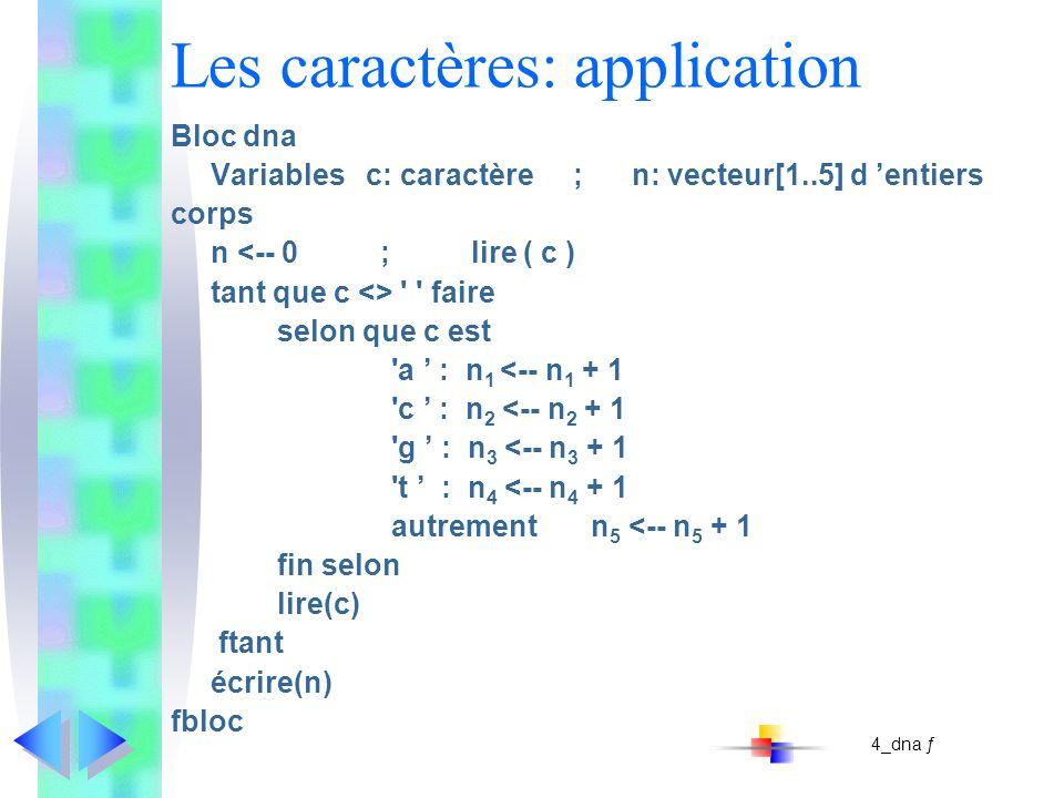 Les caractères: application Bloc dna Variables c: caractère ; n: vecteur[1..5] d entiers corps n <-- 0 ; lire ( c ) tant que c <> faire selon que c est a : n 1 <-- n 1 + 1 c : n 2 <-- n 2 + 1 g : n 3 <-- n 3 + 1 t : n 4 <-- n 4 + 1 autrement n 5 <-- n 5 + 1 fin selon lire(c) ftant écrire(n) fbloc 4_dna ƒ
