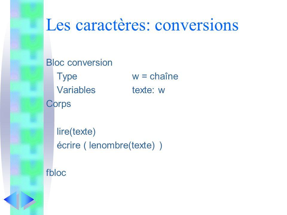 Les caractères: conversions Bloc conversion Typew = chaîne Variables texte: w Corps lire(texte) écrire ( lenombre(texte) ) fbloc