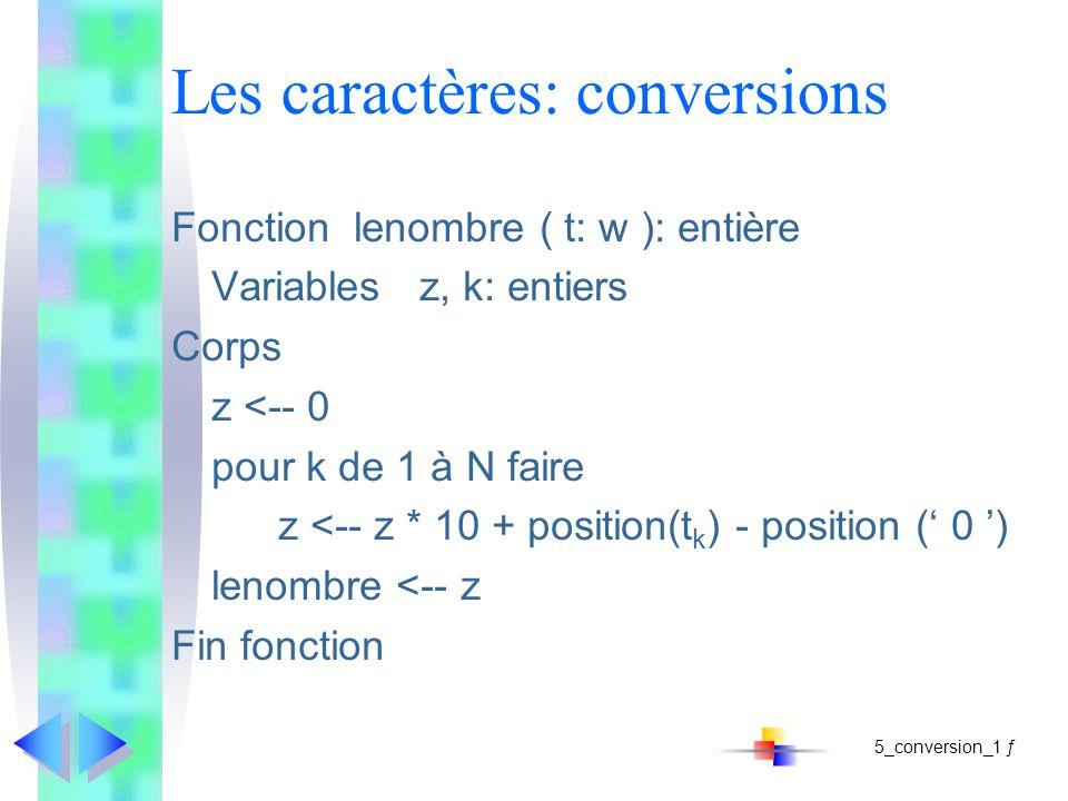 Les caractères: conversions Fonction lenombre ( t: w ): entière Variables z, k: entiers Corps z <-- 0 pour k de 1 à N faire z <-- z * 10 + position(t k ) - position ( 0 ) lenombre <-- z Fin fonction 5_conversion_1 ƒ