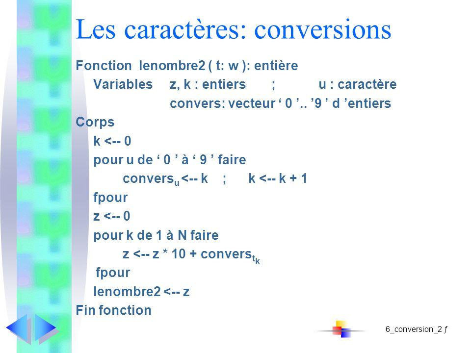 Les caractères: conversions Fonction lenombre2 ( t: w ): entière Variablesz, k : entiers ; u : caractère convers: vecteur 0..