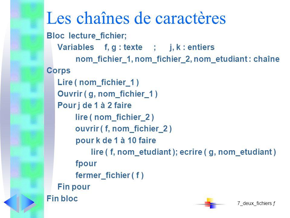 Les chaînes de caractères Bloc lecture_fichier; Variables f, g : texte ; j, k : entiers nom_fichier_1, nom_fichier_2, nom_etudiant : chaîne Corps Lire ( nom_fichier_1 ) Ouvrir ( g, nom_fichier_1 ) Pour j de 1 à 2 faire lire ( nom_fichier_2 ) ouvrir ( f, nom_fichier_2 ) pour k de 1 à 10 faire lire ( f, nom_etudiant ); ecrire ( g, nom_etudiant ) fpour fermer_fichier ( f ) Fin pour Fin bloc 7_deux_fichiers ƒ
