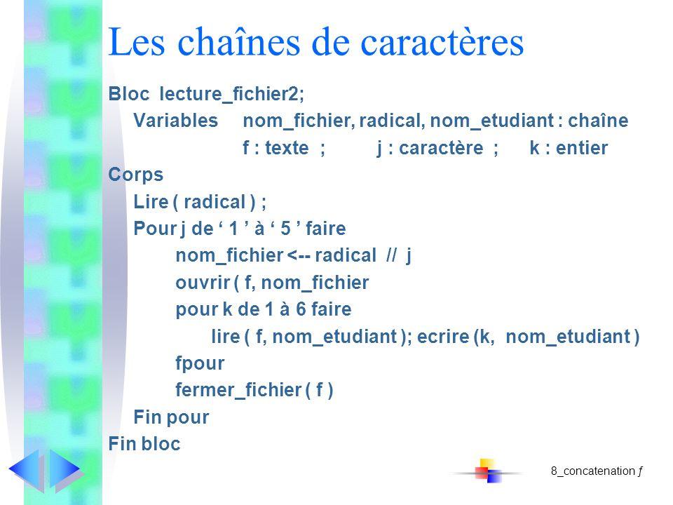Les chaînes de caractères Bloc lecture_fichier2; Variablesnom_fichier, radical, nom_etudiant : chaîne f : texte ;j : caractère ; k : entier Corps Lire ( radical ) ; Pour j de 1 à 5 faire nom_fichier <-- radical // j ouvrir ( f, nom_fichier pour k de 1 à 6 faire lire ( f, nom_etudiant ); ecrire (k, nom_etudiant ) fpour fermer_fichier ( f ) Fin pour Fin bloc 8_concatenation ƒ
