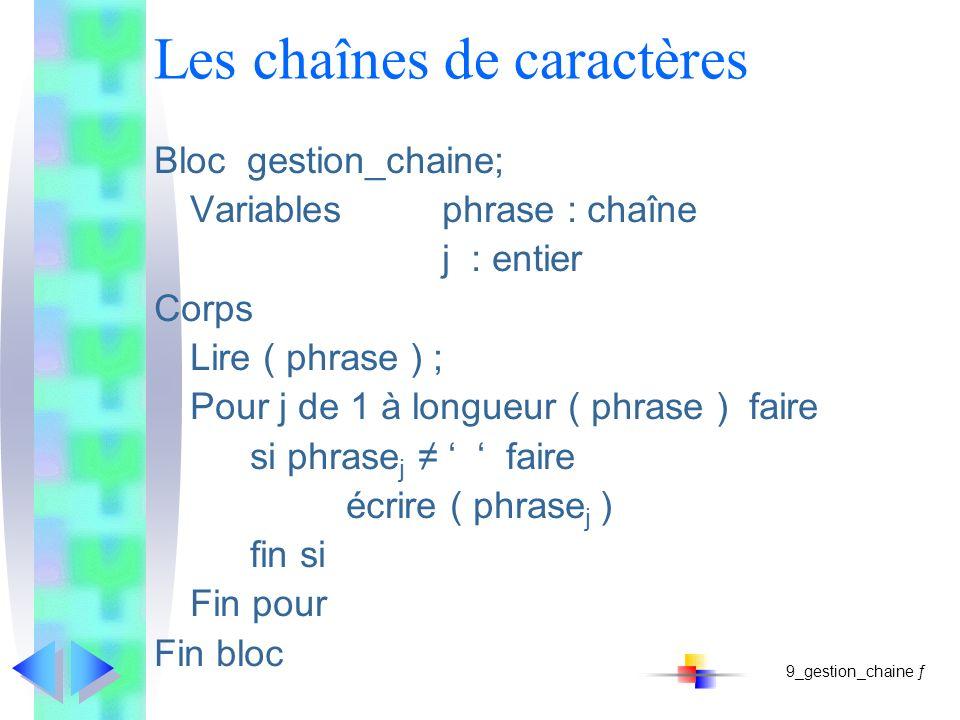 Les chaînes de caractères Bloc gestion_chaine; Variablesphrase : chaîne j : entier Corps Lire ( phrase ) ; Pour j de 1 à longueur ( phrase ) faire si phrase j faire écrire ( phrase j ) fin si Fin pour Fin bloc 9_gestion_chaine ƒ