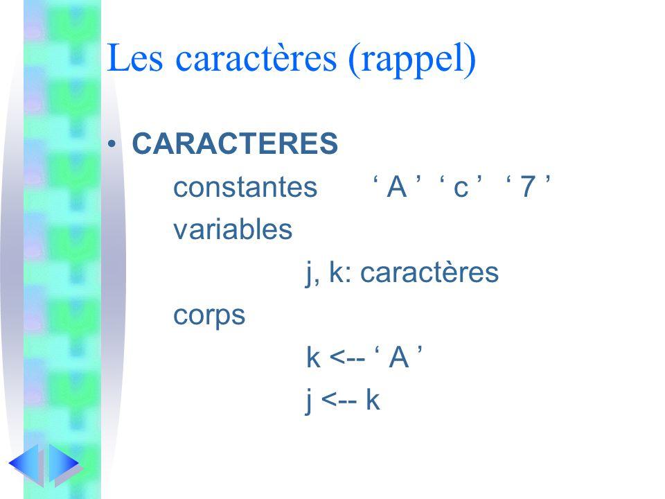 Les caractères (rappel) CARACTERES constantes A c 7 variables j, k: caractères corps k <-- A j <-- k
