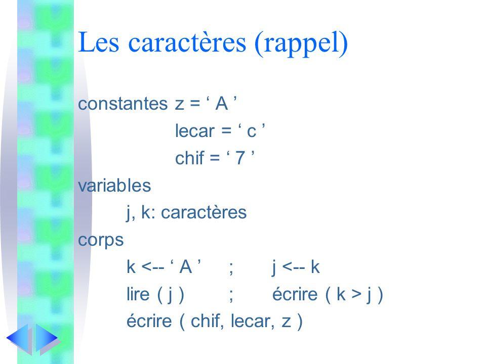 Les caractères (rappel) constantesz = A lecar = c chif = 7 variables j, k: caractères corps k <-- A ;j <-- k lire ( j ) ;écrire ( k > j ) écrire ( chif, lecar, z )