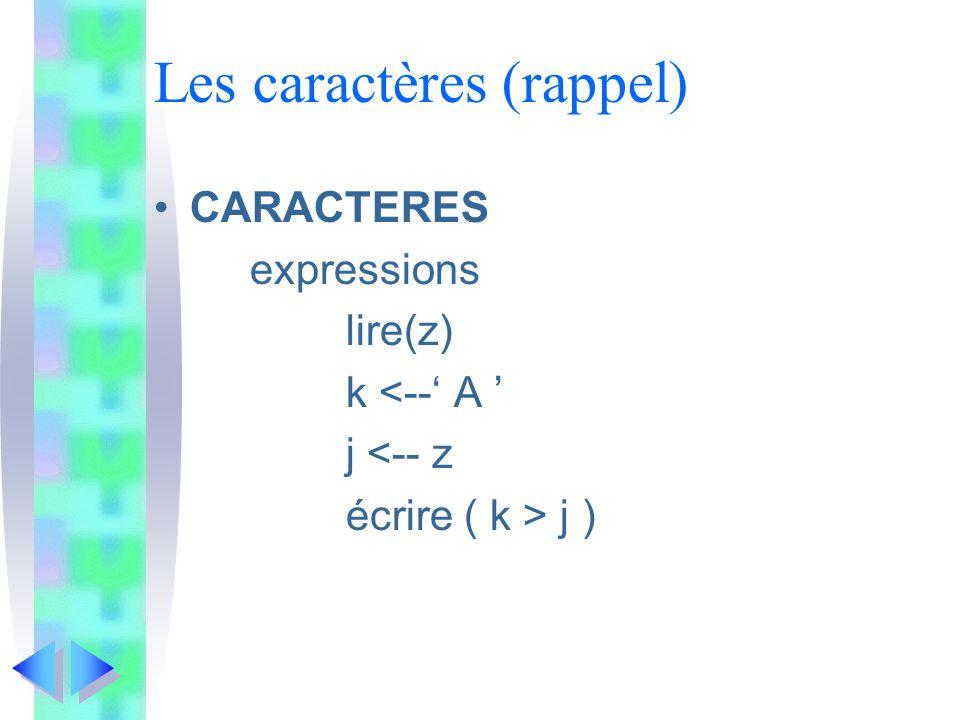 Les caractères (rappel) CARACTERES expressions lire(z) k <-- A j <-- z écrire ( k > j )