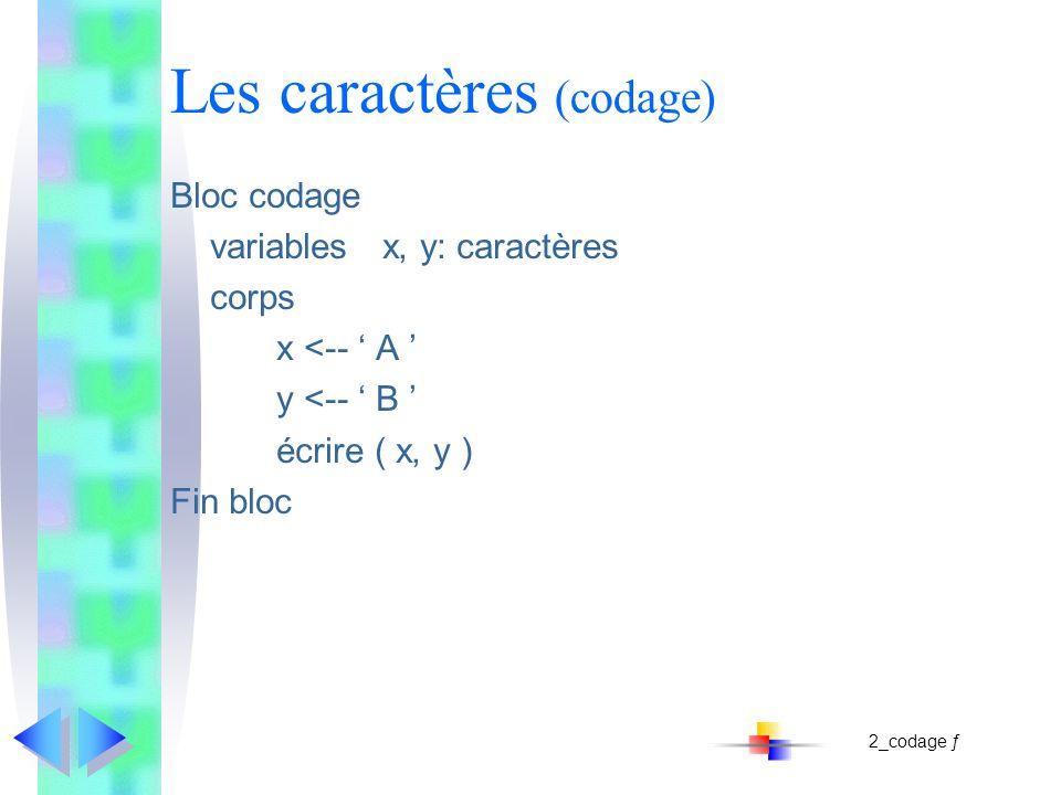 Les caractères (codage) Bloc codage variablesx, y: caractères corps x <-- A y <-- B écrire ( x, y ) Fin bloc 2_codage ƒ