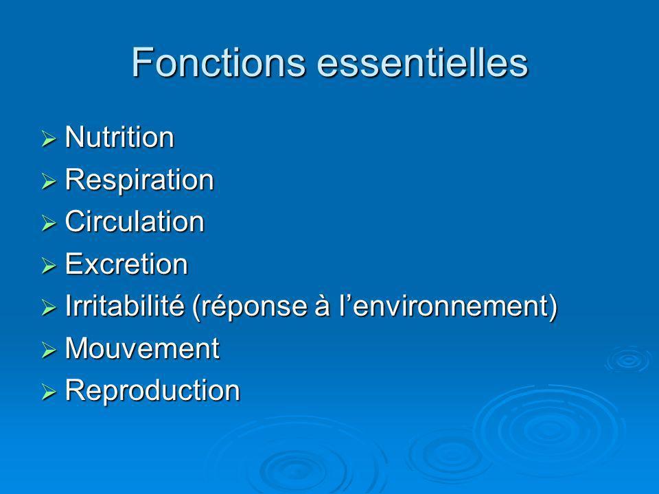Fonctions essentielles Nutrition Nutrition Respiration Respiration Circulation Circulation Excretion Excretion Irritabilité (réponse à lenvironnement) Irritabilité (réponse à lenvironnement) Mouvement Mouvement Reproduction Reproduction