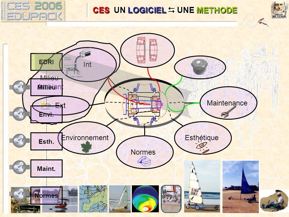CES UN LOGICIEL UNE METHODE Milieu Ambiant Ext Environnement Normes Esthétique Maintenance Int EDRI Milieu Envi.