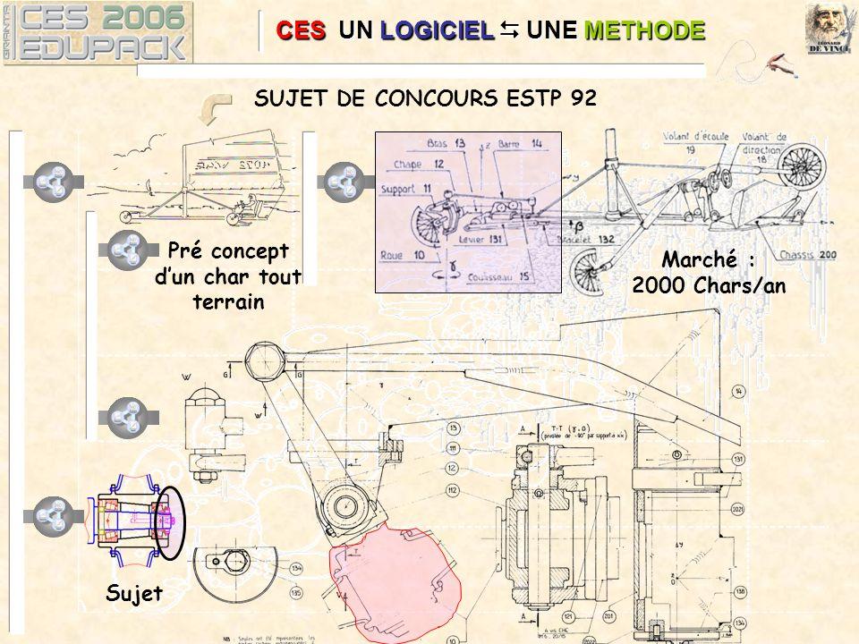 CES UN LOGICIEL UNE METHODE SUJET DE CONCOURS ESTP 92 Marché : 2000 Chars/an Sujet Pré concept dun char tout terrain