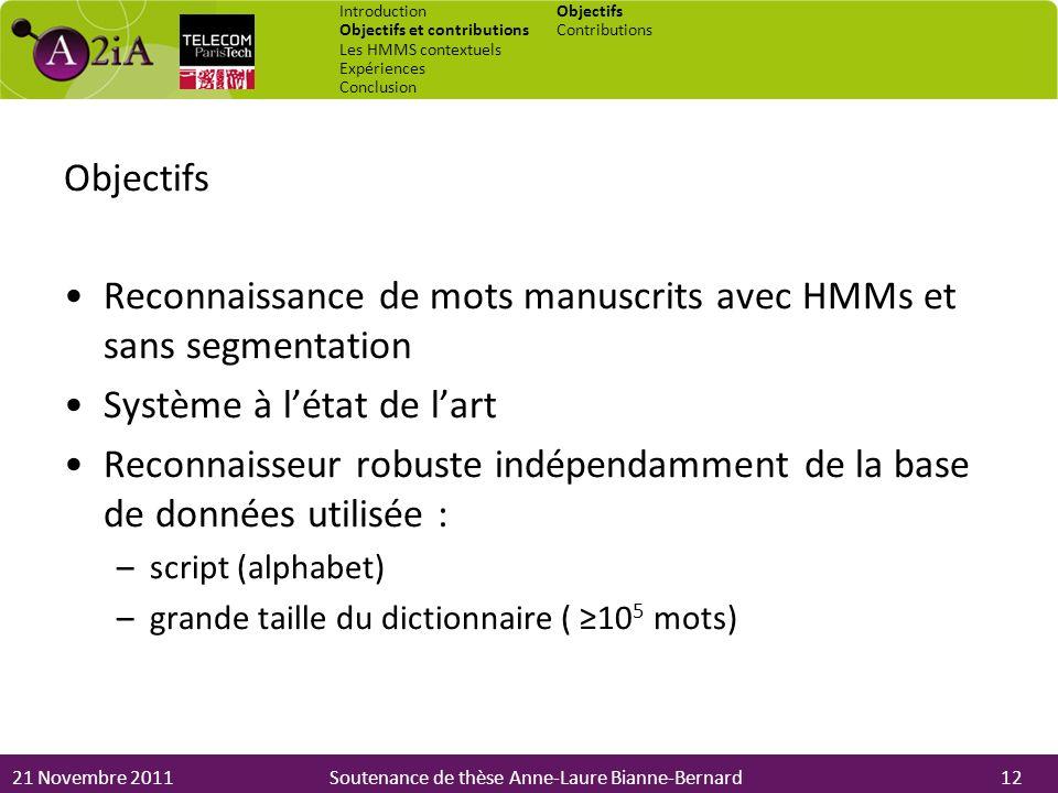 21 Novembre 2011Soutenance de thèse Anne-Laure Bianne-Bernard Objectifs Reconnaissance de mots manuscrits avec HMMs et sans segmentation Système à lét