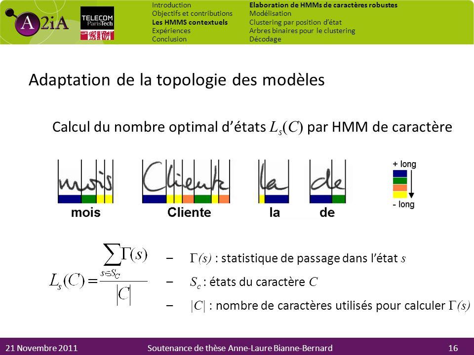 21 Novembre 2011Soutenance de thèse Anne-Laure Bianne-Bernard Adaptation de la topologie des modèles Calcul du nombre optimal détats L s (C) par HMM d