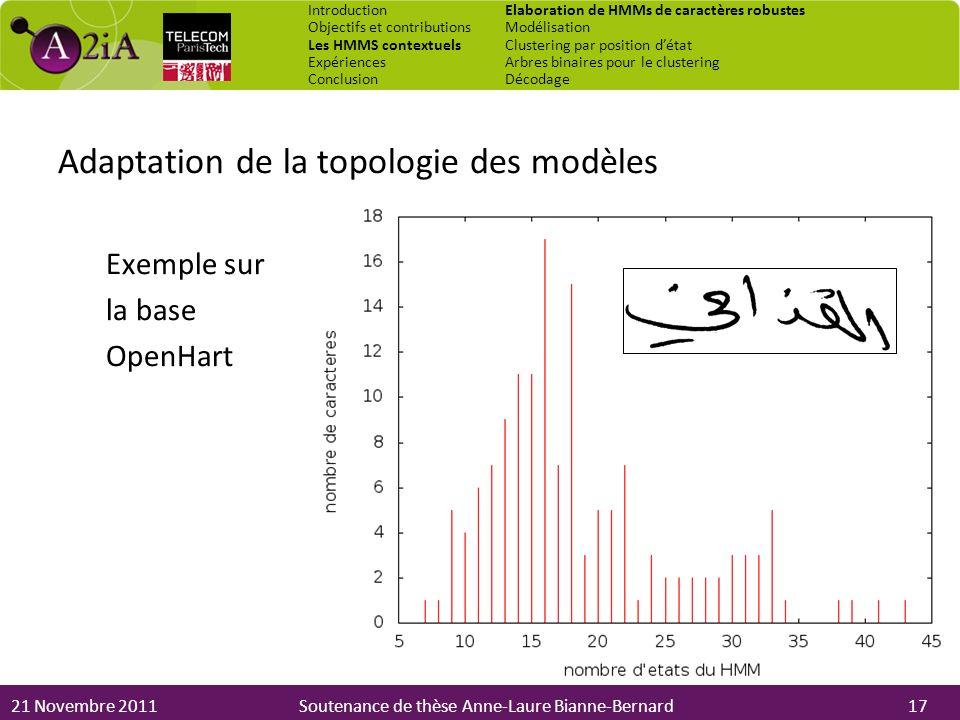 21 Novembre 2011Soutenance de thèse Anne-Laure Bianne-Bernard Adaptation de la topologie des modèles Exemple sur la base OpenHart 17 Introduction Obje