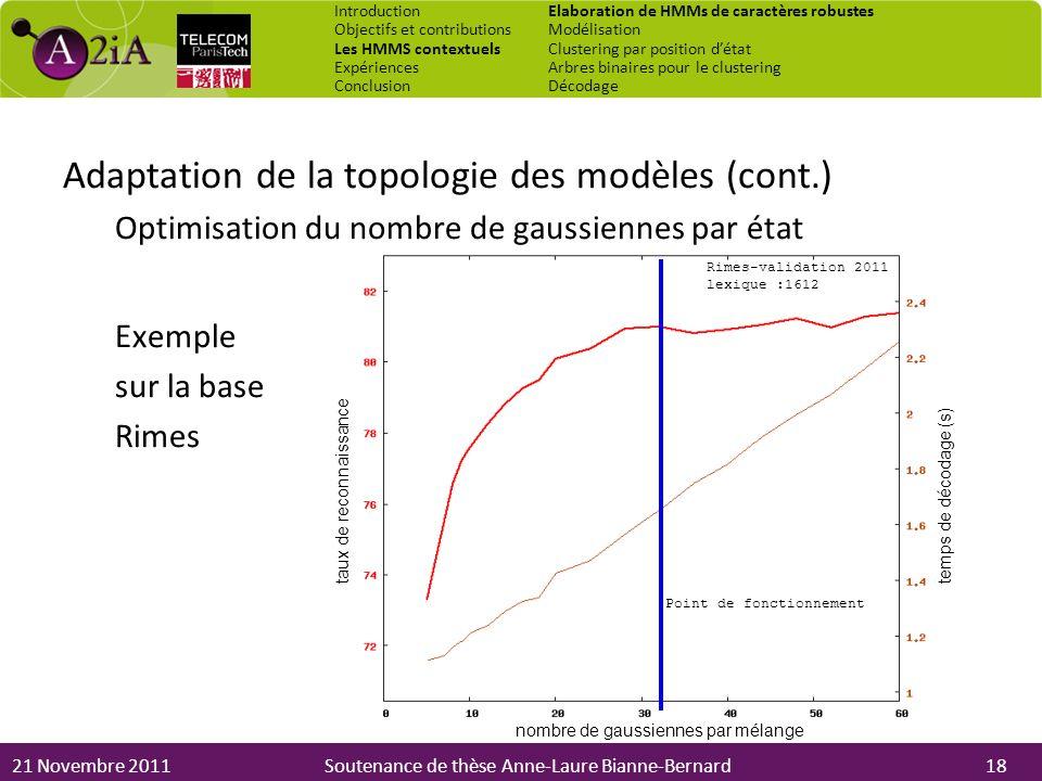21 Novembre 2011Soutenance de thèse Anne-Laure Bianne-Bernard Adaptation de la topologie des modèles (cont.) Optimisation du nombre de gaussiennes par