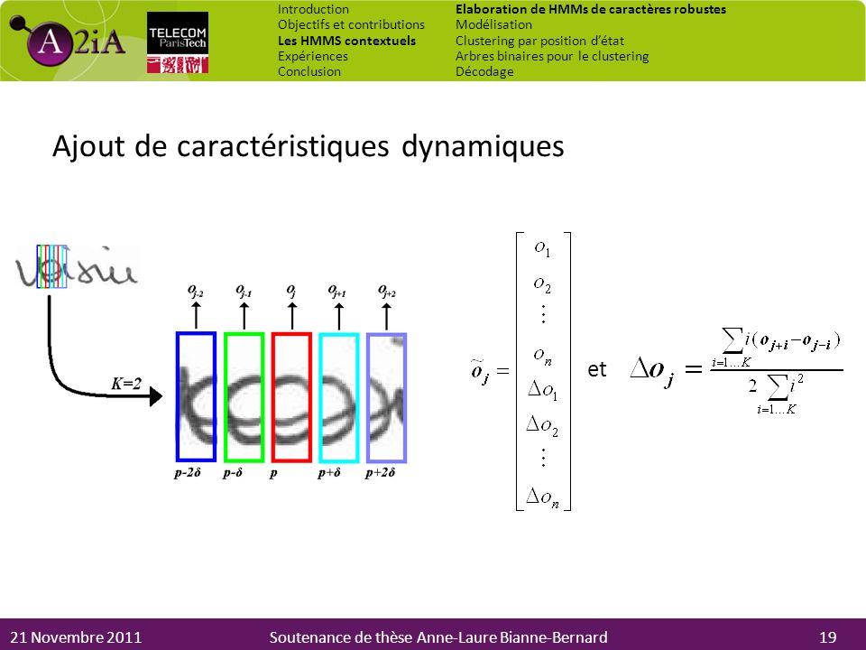 21 Novembre 2011Soutenance de thèse Anne-Laure Bianne-Bernard Ajout de caractéristiques dynamiques et 19 Introduction Objectifs et contributions Les H