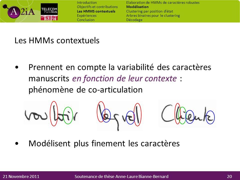 21 Novembre 2011Soutenance de thèse Anne-Laure Bianne-Bernard Les HMMs contextuels Prennent en compte la variabilité des caractères manuscrits en fonc