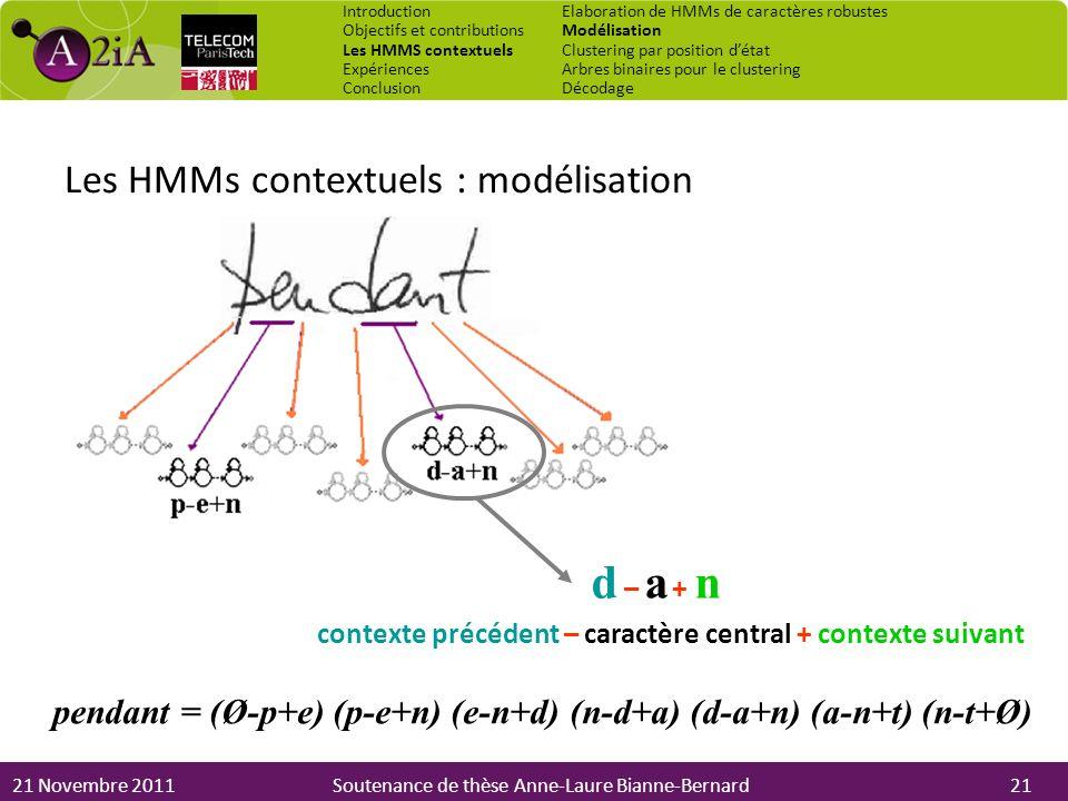 21 Novembre 2011Soutenance de thèse Anne-Laure Bianne-Bernard Les HMMs contextuels : modélisation d – a + nd – a + n contexte précédent – caractère ce