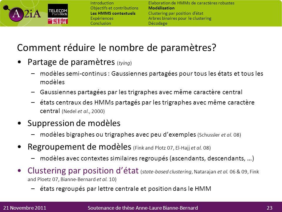 21 Novembre 2011Soutenance de thèse Anne-Laure Bianne-Bernard Comment réduire le nombre de paramètres? Partage de paramètres (tying) –modèles semi-con
