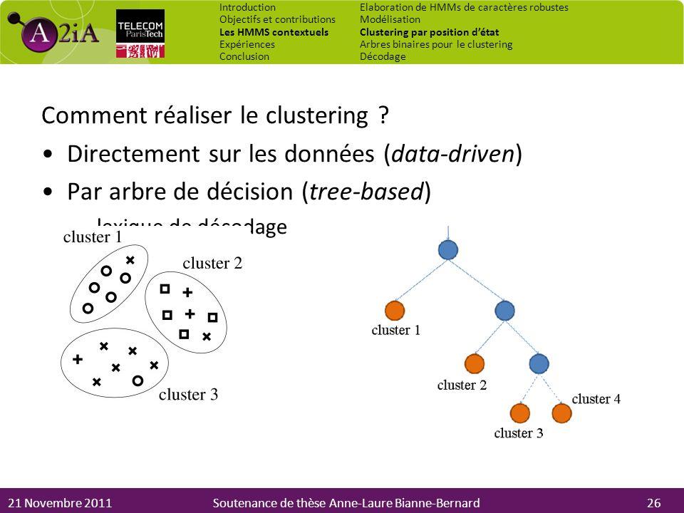 21 Novembre 2011Soutenance de thèse Anne-Laure Bianne-Bernard Comment réaliser le clustering ? Directement sur les données (data-driven) Par arbre de
