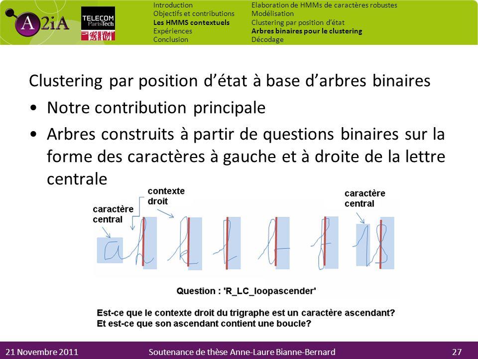 21 Novembre 2011Soutenance de thèse Anne-Laure Bianne-Bernard Clustering par position détat à base darbres binaires Notre contribution principale Arbr