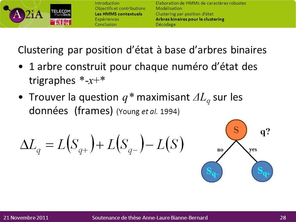 21 Novembre 2011Soutenance de thèse Anne-Laure Bianne-Bernard Clustering par position détat à base darbres binaires 1 arbre construit pour chaque numé