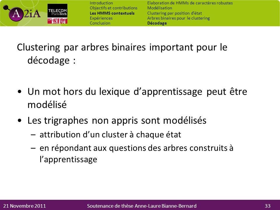 21 Novembre 2011Soutenance de thèse Anne-Laure Bianne-Bernard Clustering par arbres binaires important pour le décodage : Un mot hors du lexique dappr