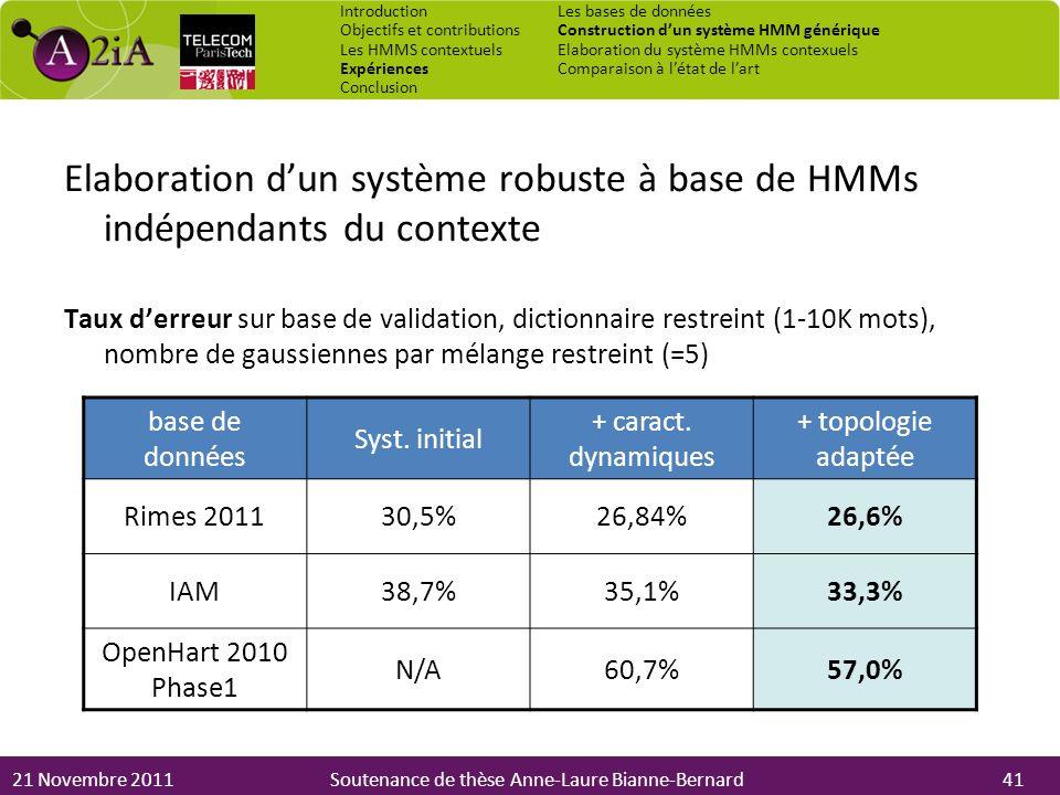 21 Novembre 2011Soutenance de thèse Anne-Laure Bianne-Bernard Elaboration dun système robuste à base de HMMs indépendants du contexte Taux derreur sur