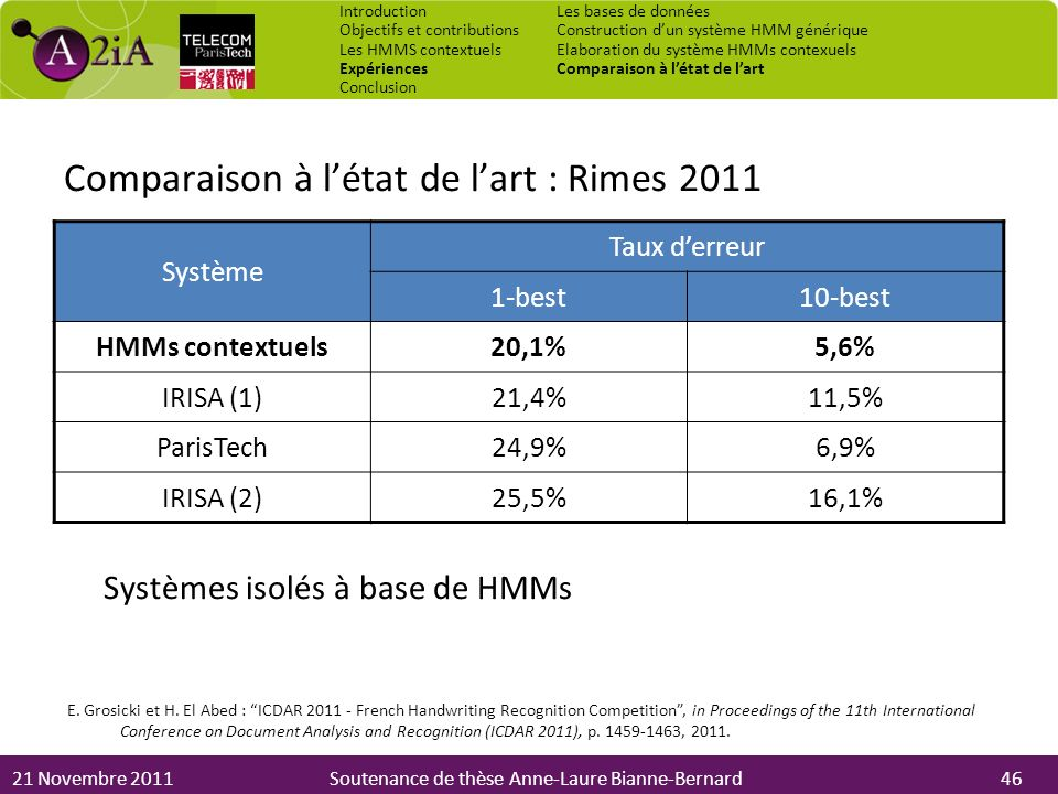 21 Novembre 2011Soutenance de thèse Anne-Laure Bianne-Bernard Comparaison à létat de lart : Rimes 2011 Systèmes isolés à base de HMMs Système Taux der