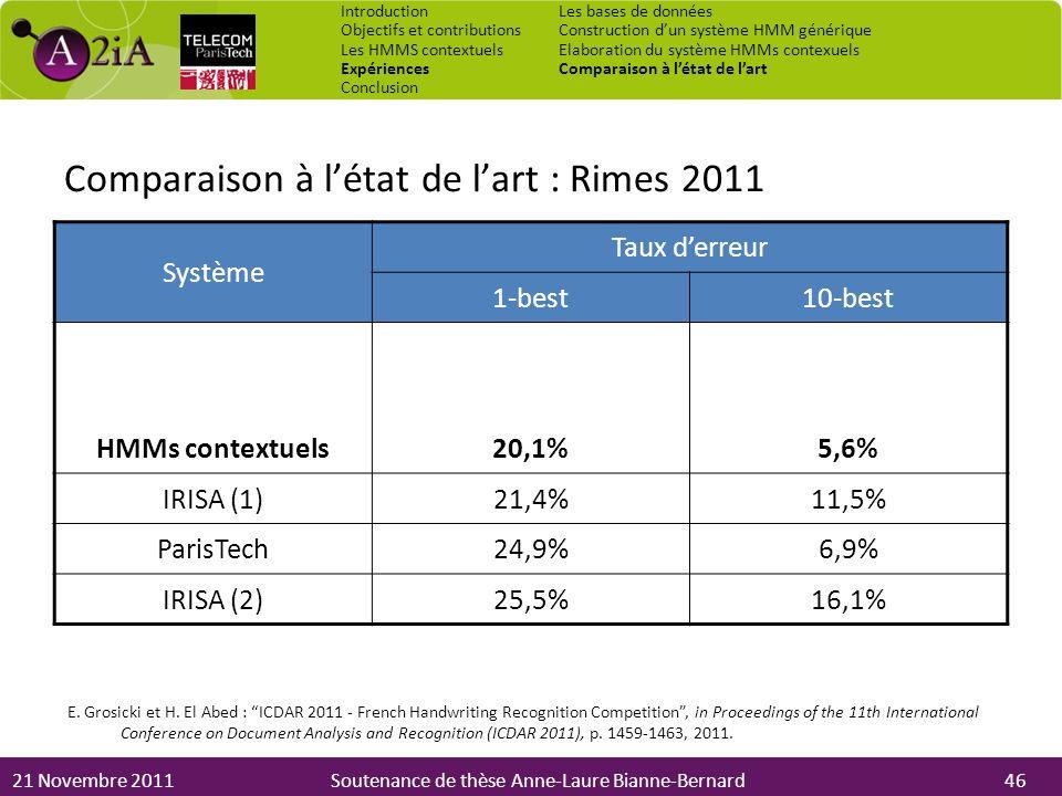 21 Novembre 2011Soutenance de thèse Anne-Laure Bianne-Bernard Comparaison à létat de lart : Rimes 2011 Système Taux derreur 1-best10-best HMMs context