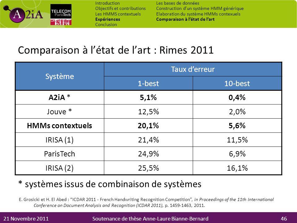 21 Novembre 2011Soutenance de thèse Anne-Laure Bianne-Bernard Comparaison à létat de lart : Rimes 2011 * systèmes issus de combinaison de systèmes Sys